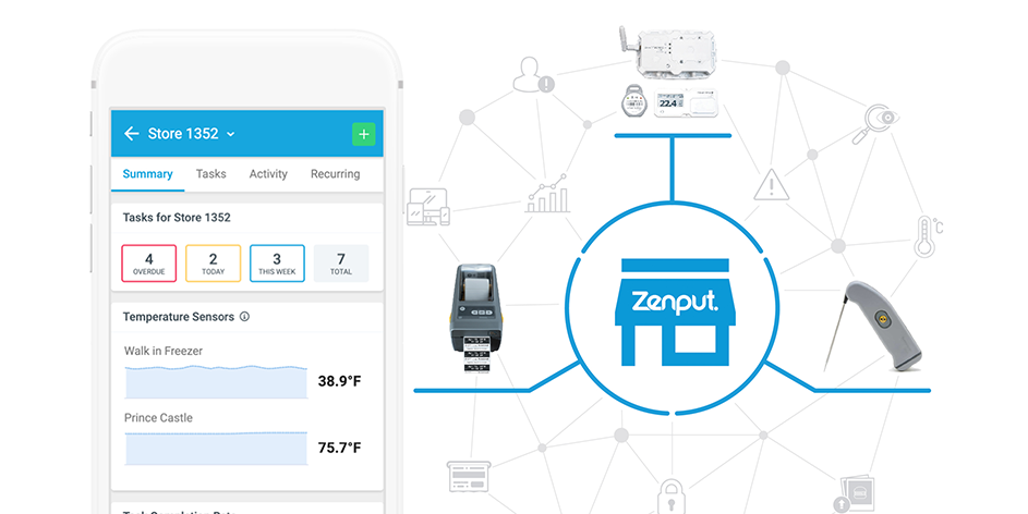 Zenput Connected Store
