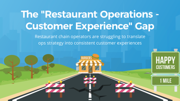 Restaurant Operations-Customer Experience Gap